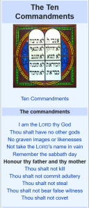 Have The Ten Commandments Been Changed Honour Thy Father And Mother